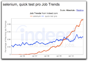 "selenium > ""quick test pro"" a year ago"
