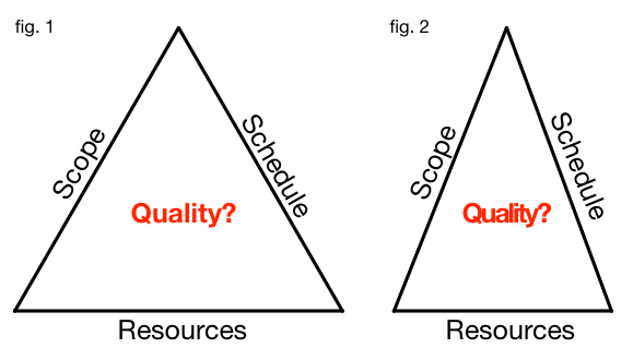 The Iron Triangle Is Actually A Square And Not Particularly Iron